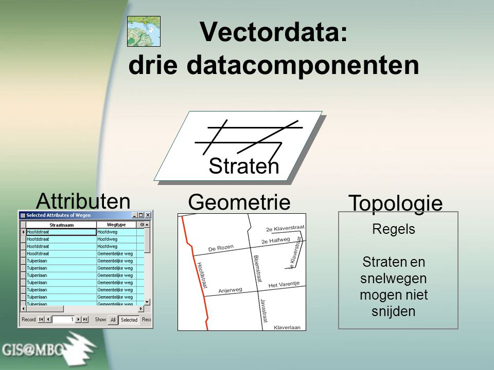 Vectordata: drie datacomponenten