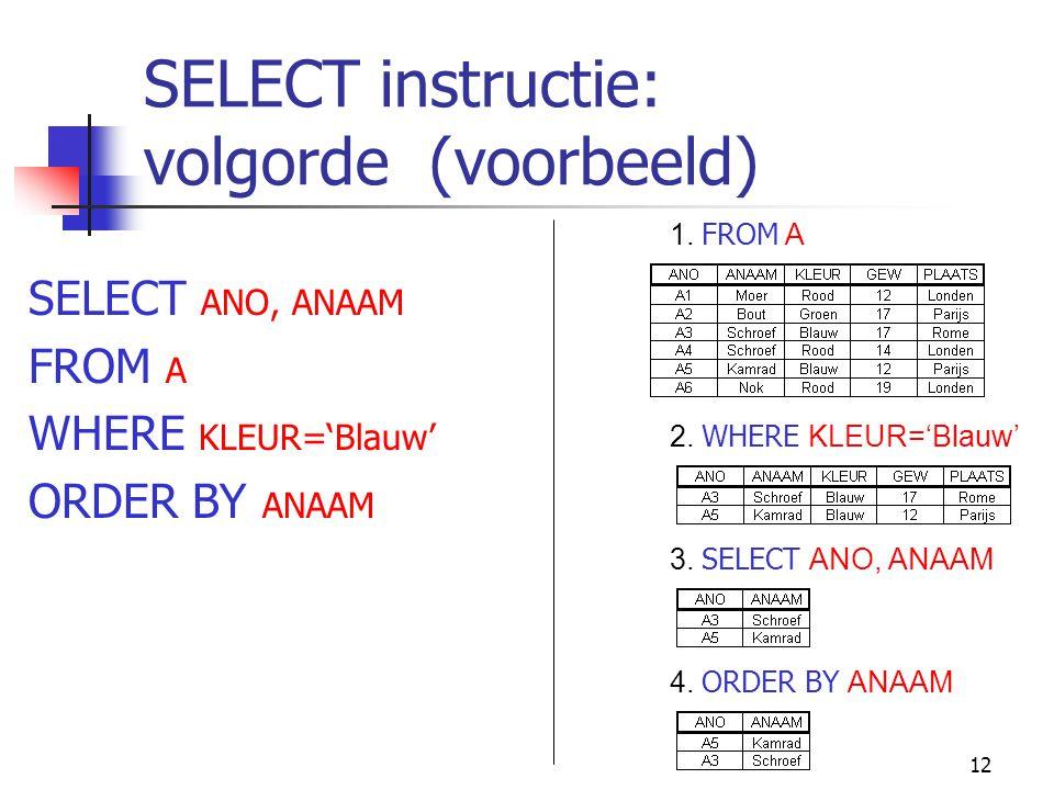 SELECT instructie: volgorde (voorbeeld)