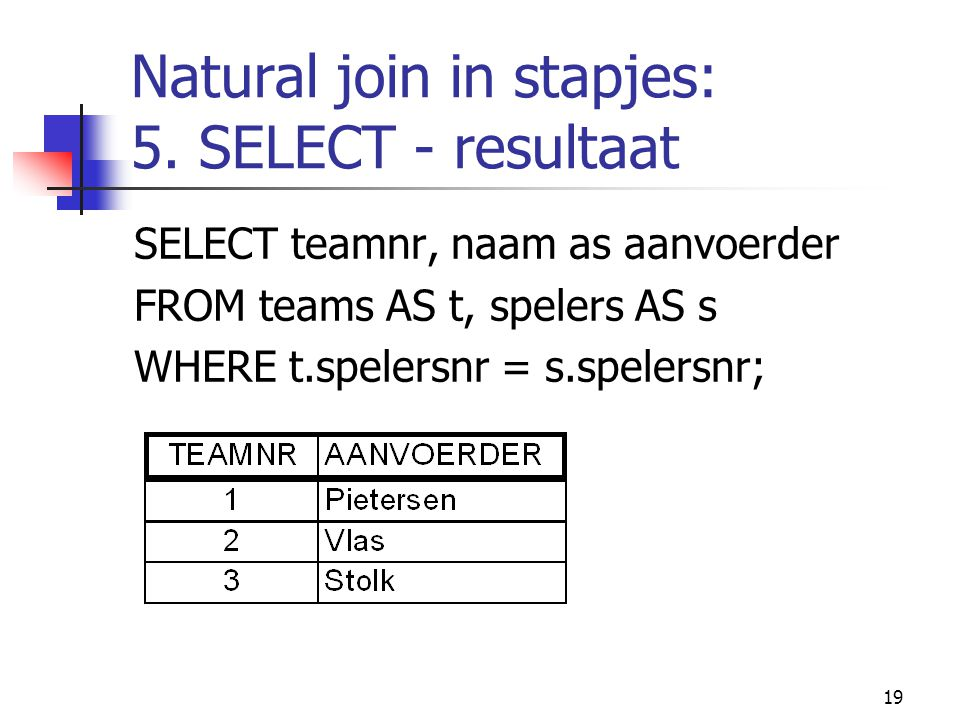 Natural join in stapjes: 5. SELECT - resultaat