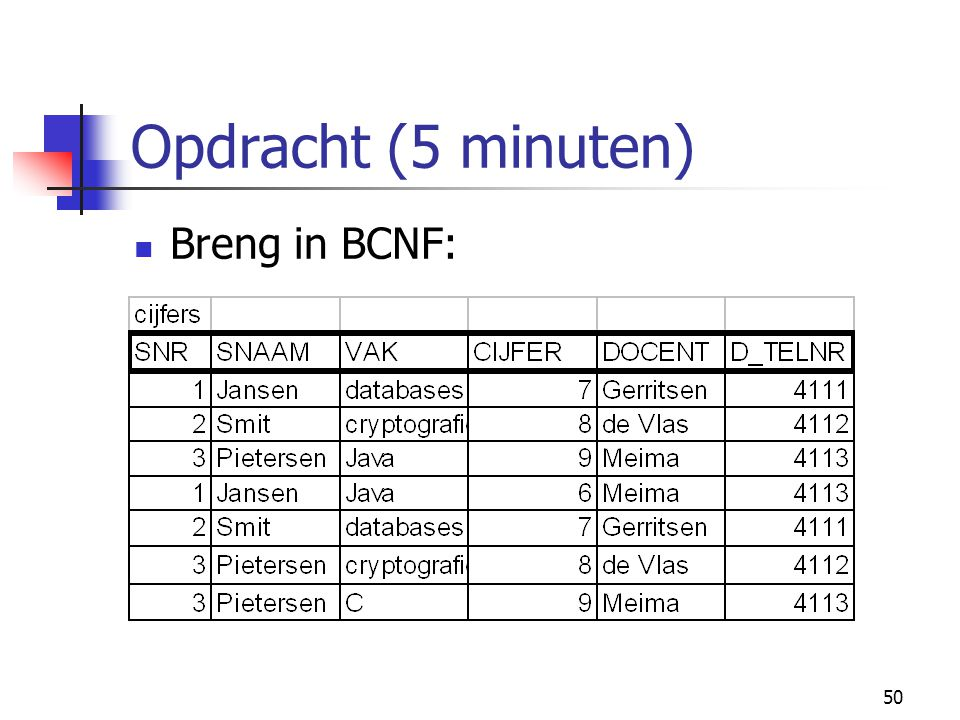 Opdracht (5 minuten) Breng in BCNF: