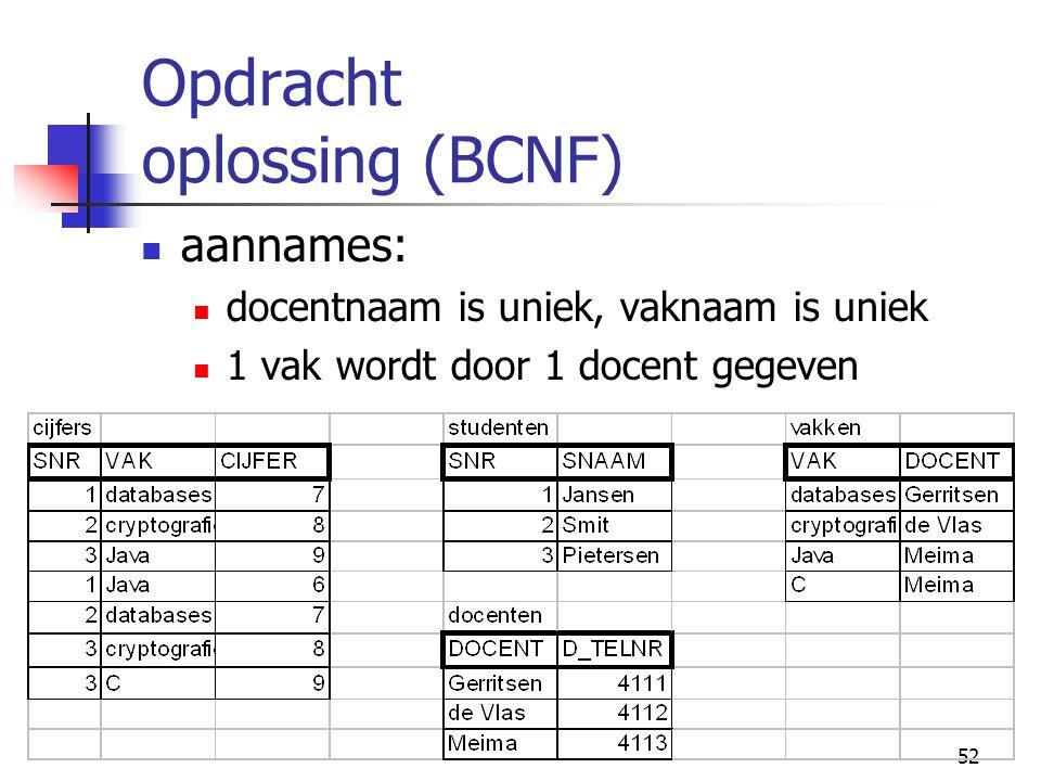 Opdracht oplossing (BCNF)