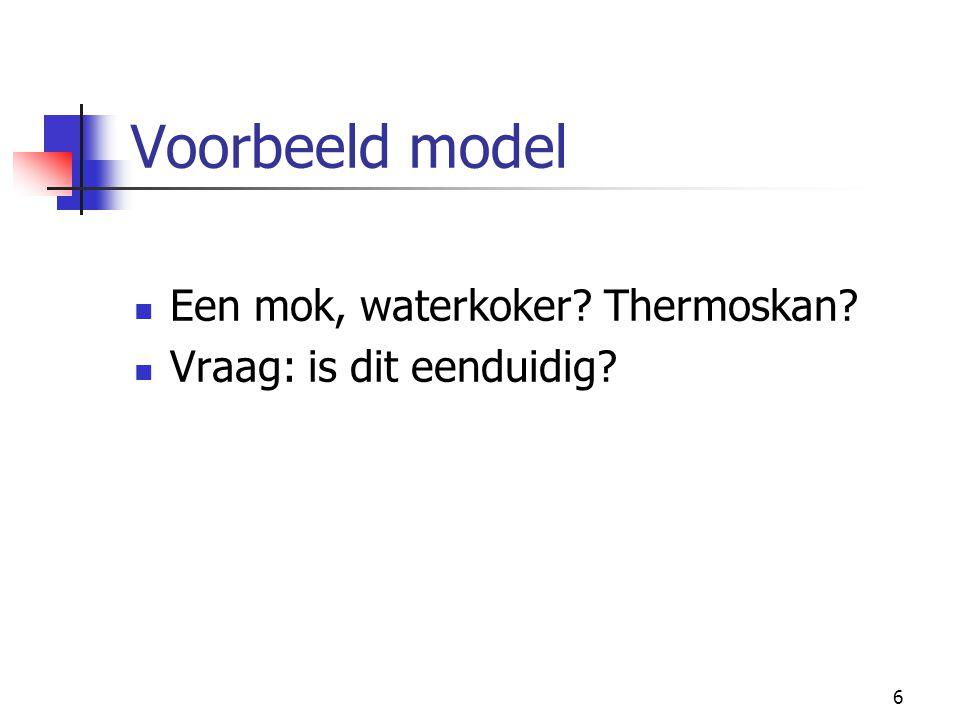 Voorbeeld model Een mok, waterkoker Thermoskan