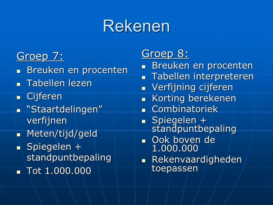 Rekenen Groep 7: Groep 8: Breuken en procenten Breuken en procenten