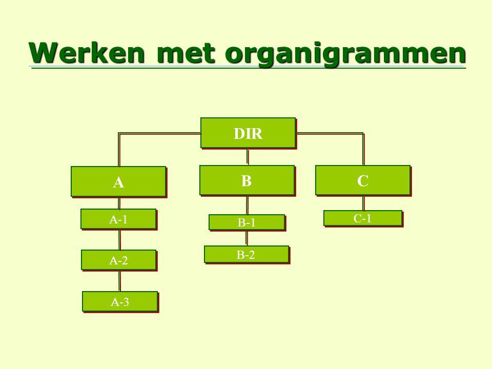 Werken met organigrammen