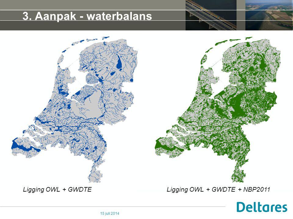 3. Aanpak - waterbalans Ligging OWL + GWDTE