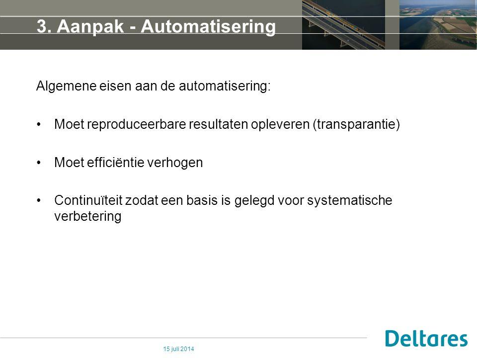 3. Aanpak - Automatisering