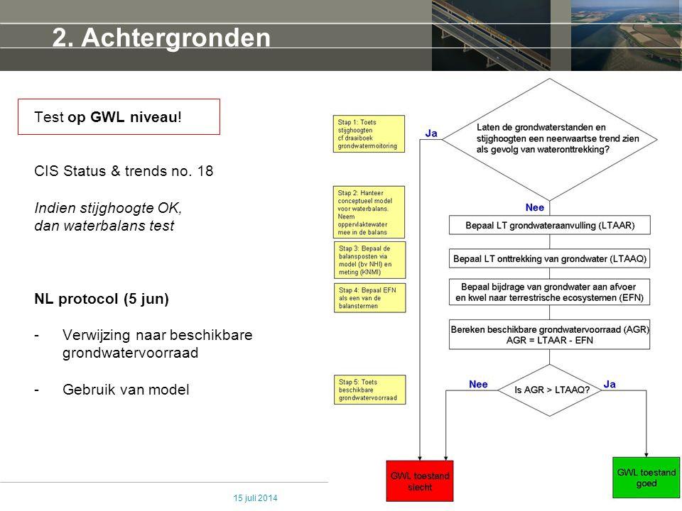 2. Achtergronden Test op GWL niveau! CIS Status & trends no. 18