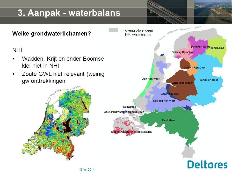 3. Aanpak - waterbalans updaten Welke grondwaterlichamen NHI: