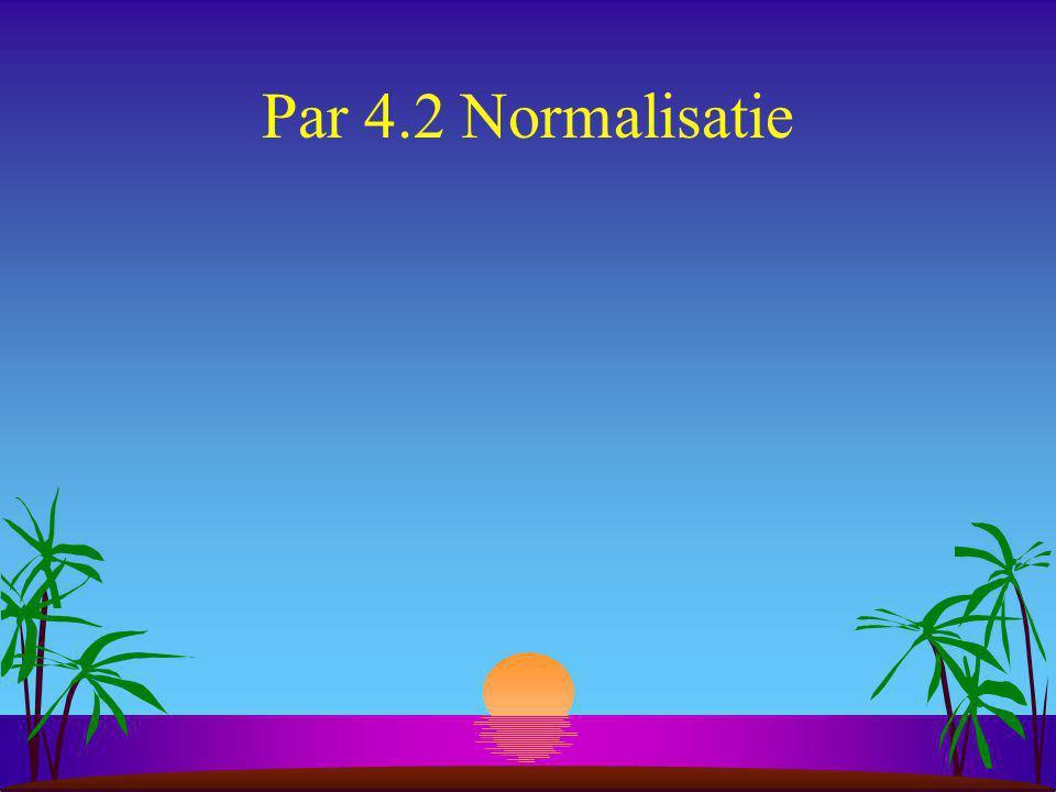 Par 4.2 Normalisatie