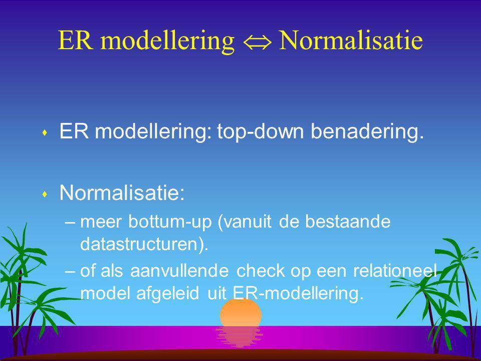 ER modellering  Normalisatie