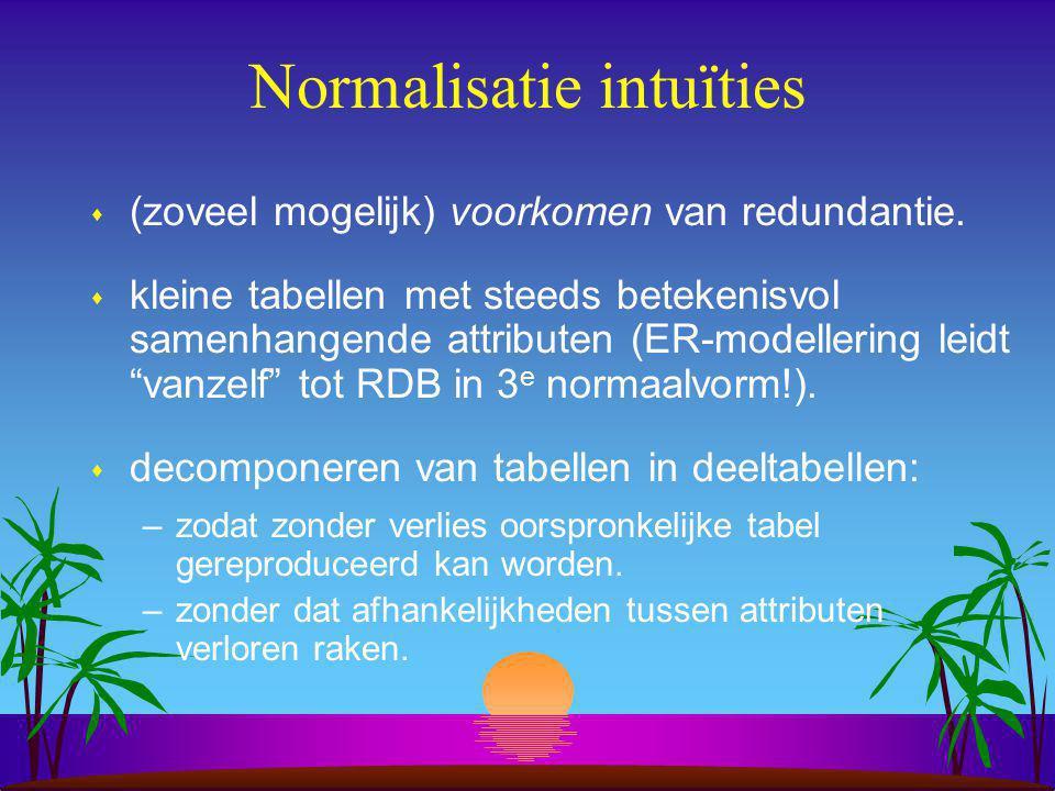 Normalisatie intuïties