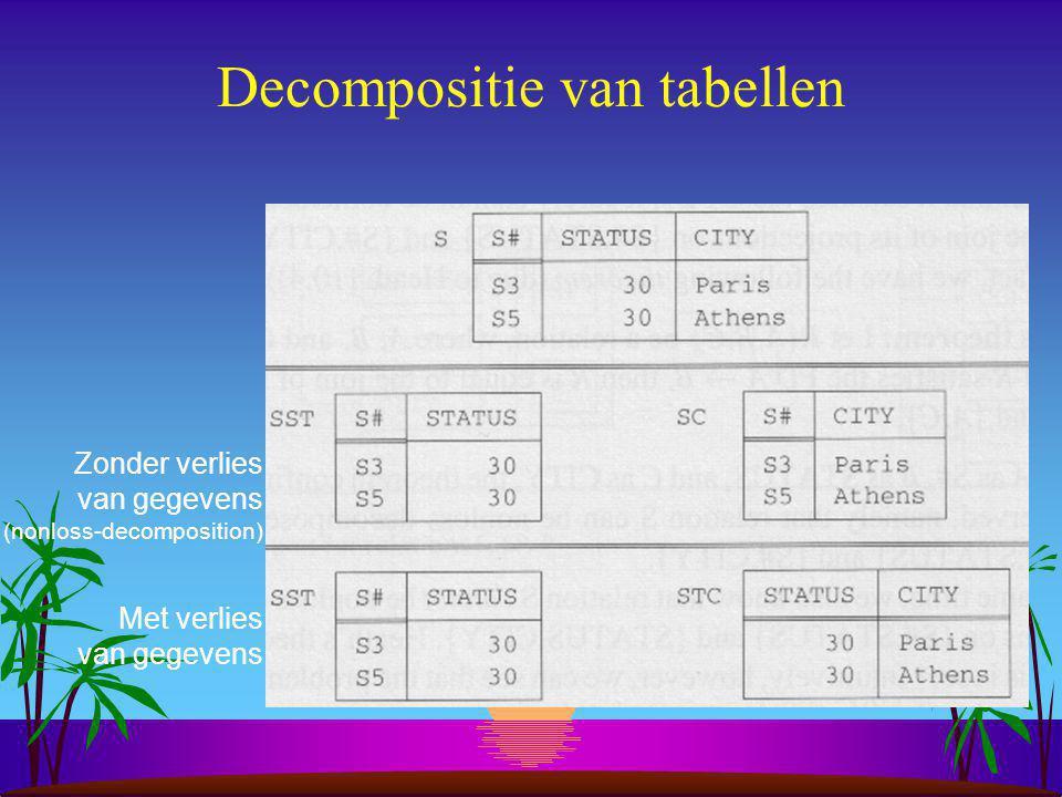Decompositie van tabellen