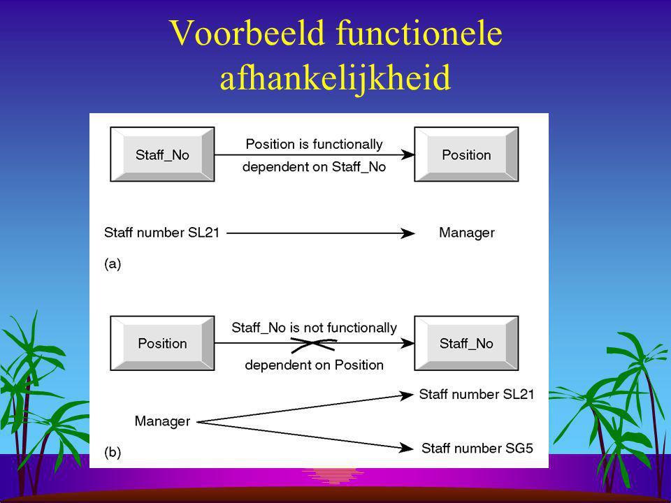 Voorbeeld functionele afhankelijkheid