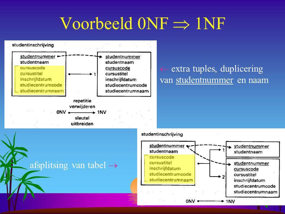 Voorbeeld 0NF  1NF  extra tuples, duplicering van studentnummer en naam afsplitsing van tabel 