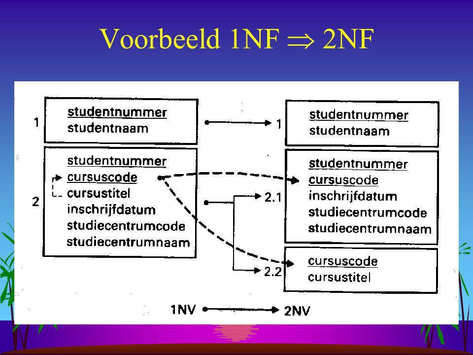 Voorbeeld 1NF  2NF