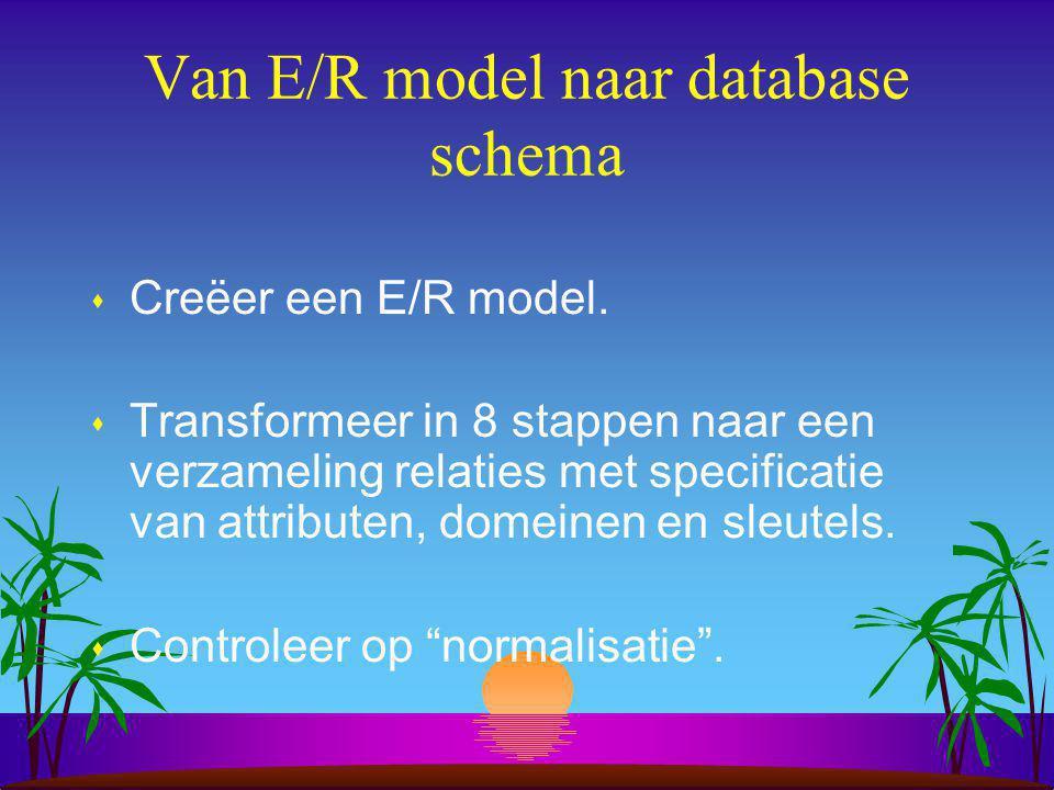 Van E/R model naar database schema
