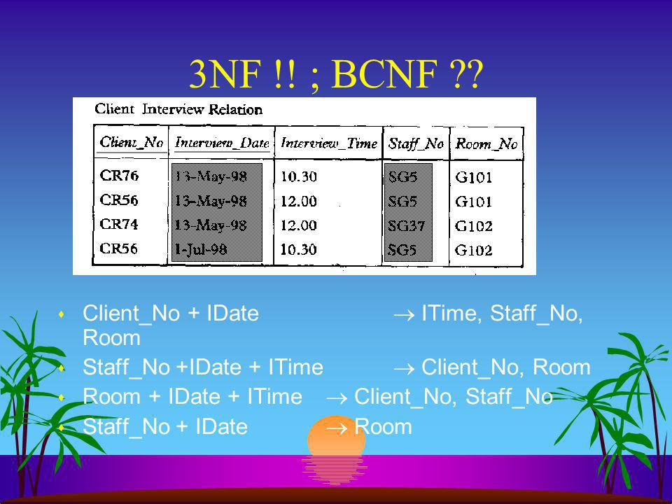 3NF !! ; BCNF Client_No + IDate  ITime, Staff_No, Room