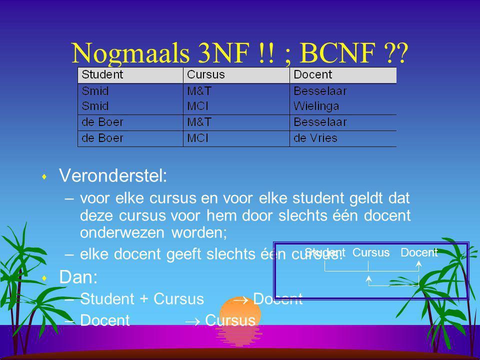 Nogmaals 3NF !! ; BCNF Veronderstel: Dan: