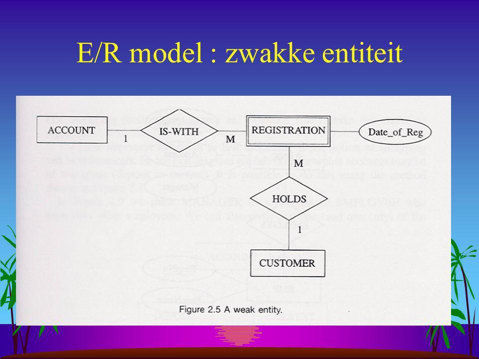 E/R model : zwakke entiteit
