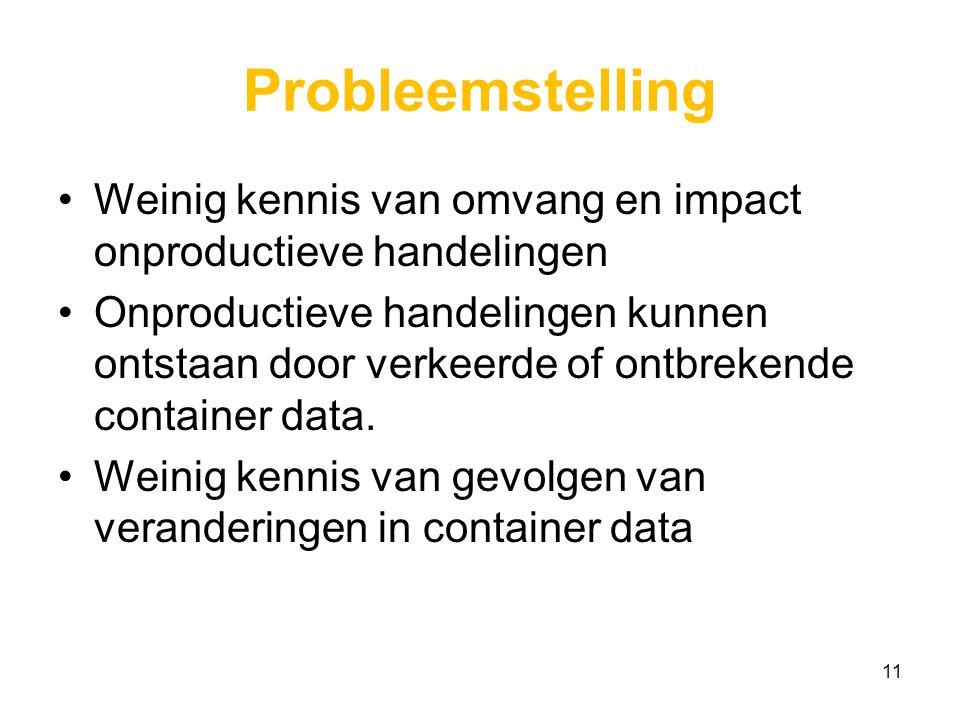 Probleemstelling Weinig kennis van omvang en impact onproductieve handelingen.