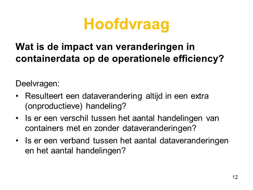 Hoofdvraag Wat is de impact van veranderingen in containerdata op de operationele efficiency Deelvragen: