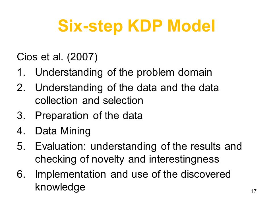 Six-step KDP Model Cios et al. (2007)