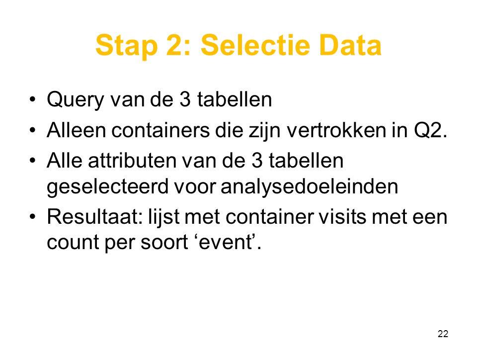 Stap 2: Selectie Data Query van de 3 tabellen