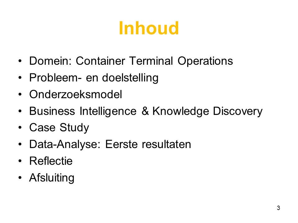 Inhoud Domein: Container Terminal Operations Probleem- en doelstelling