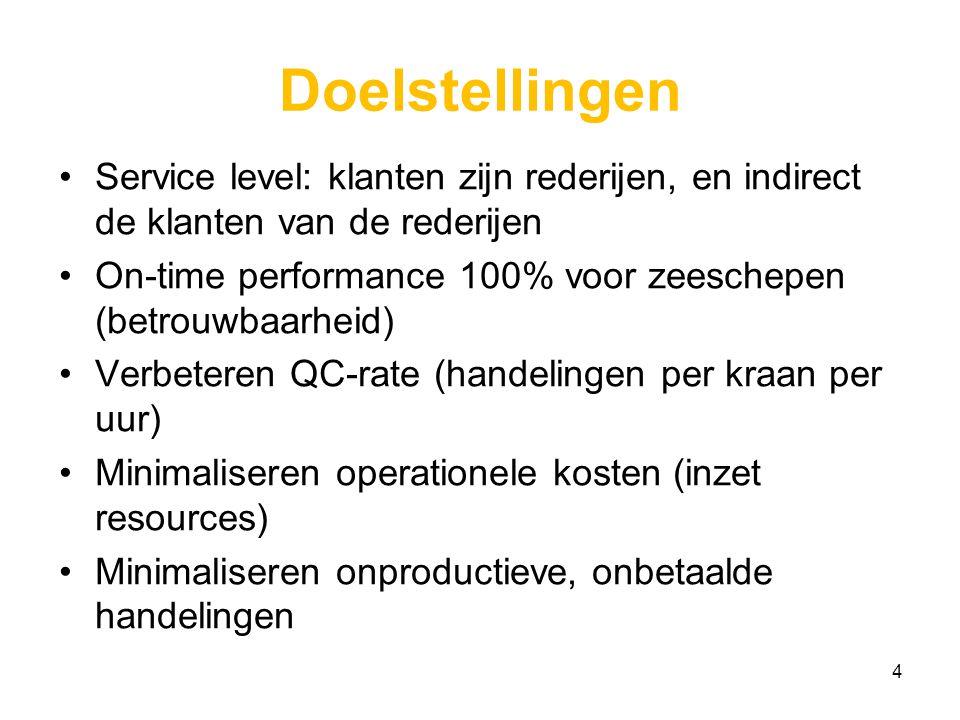 Doelstellingen Service level: klanten zijn rederijen, en indirect de klanten van de rederijen.