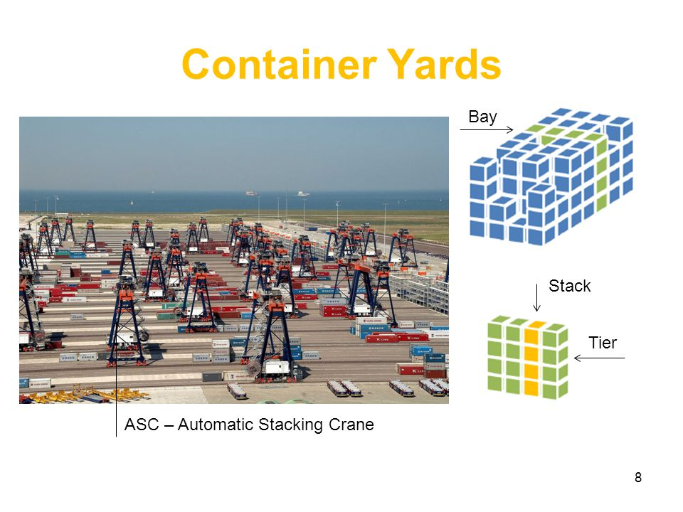 Container Yards Bay Stack Tier ASC – Automatic Stacking Crane