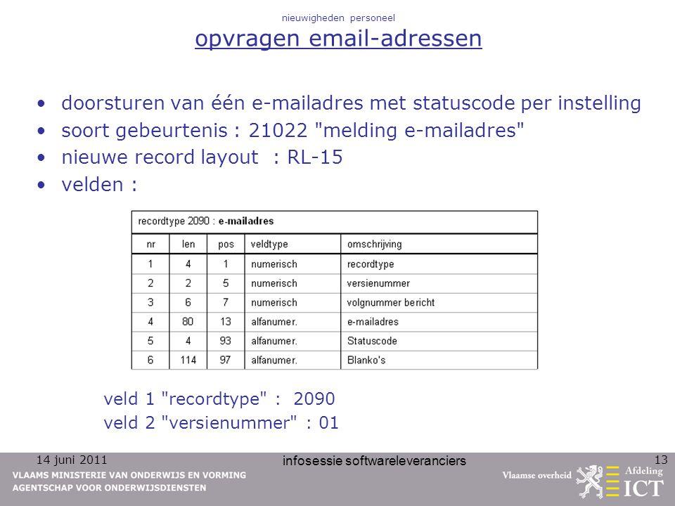 nieuwigheden personeel opvragen email-adressen