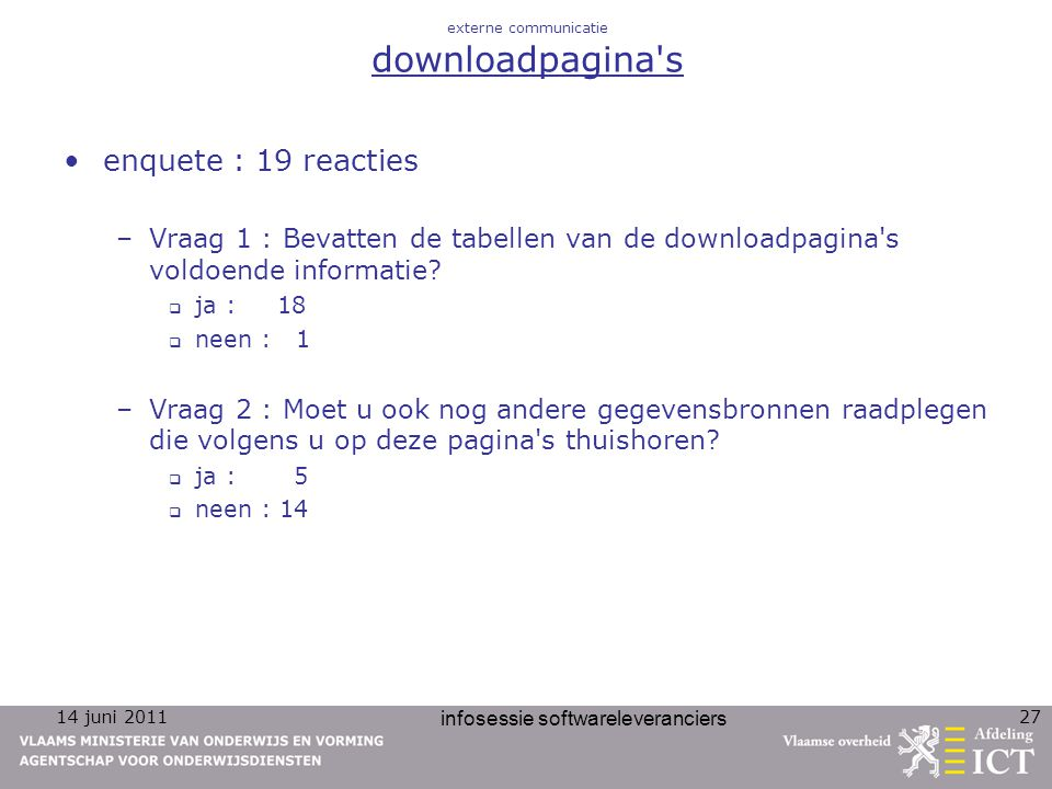 externe communicatie downloadpagina s