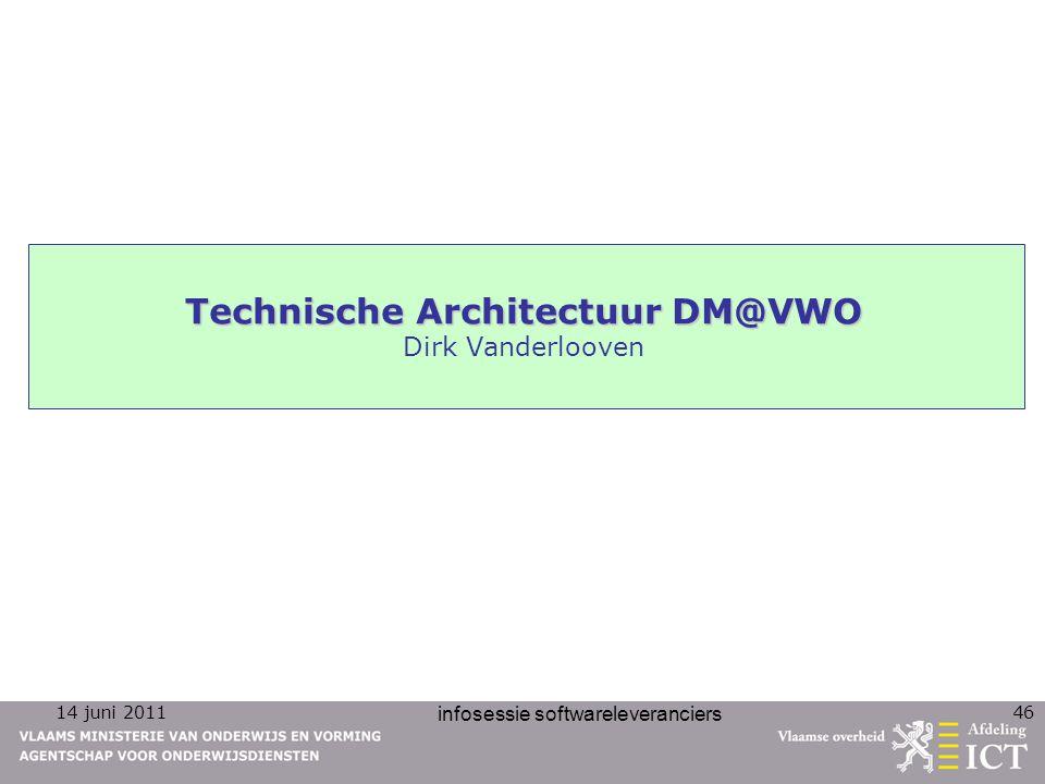 Technische Architectuur DM@VWO Dirk Vanderlooven