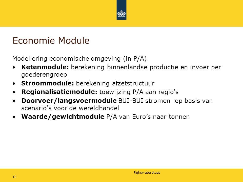 Economie Module Modellering economische omgeving (in P/A)