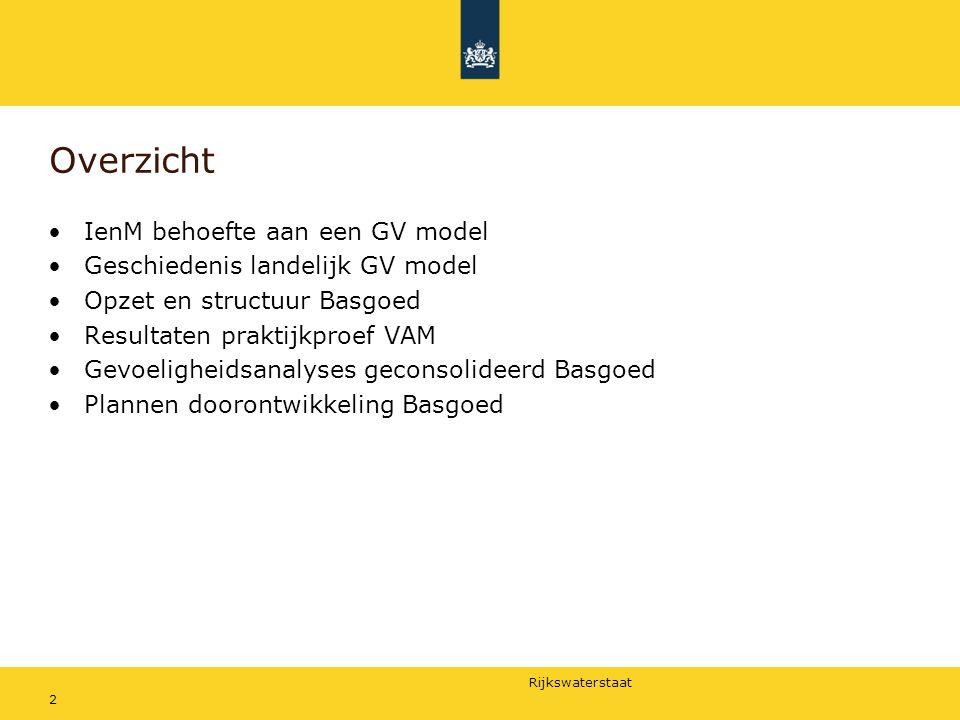 Overzicht IenM behoefte aan een GV model