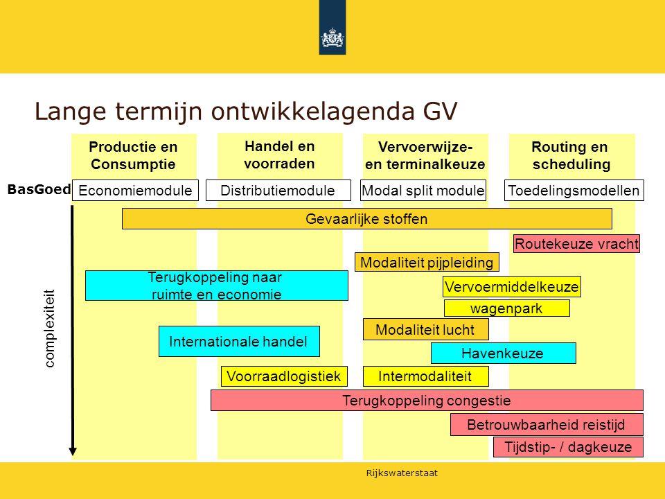 Lange termijn ontwikkelagenda GV