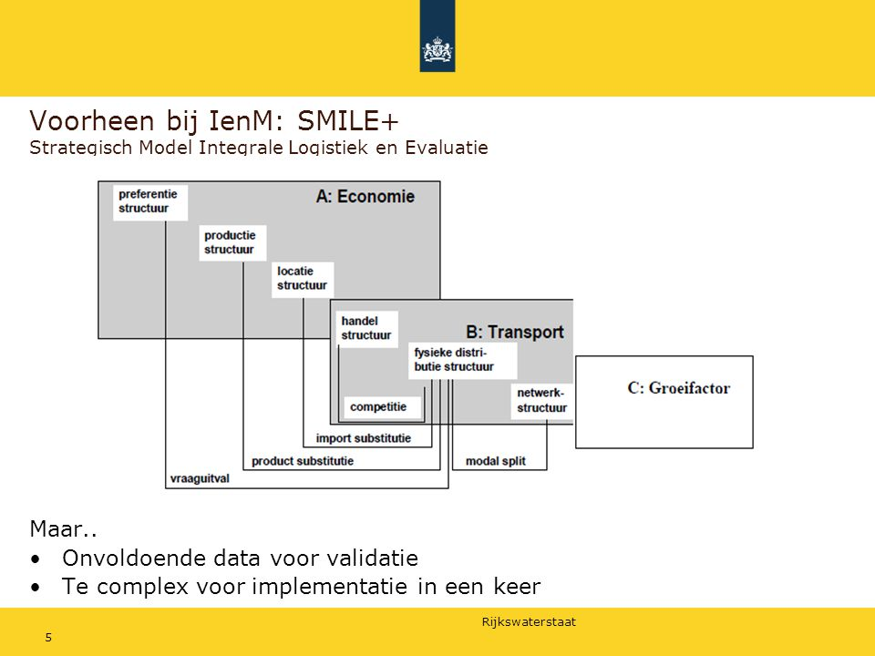 Voorheen bij IenM: SMILE+ Strategisch Model Integrale Logistiek en Evaluatie