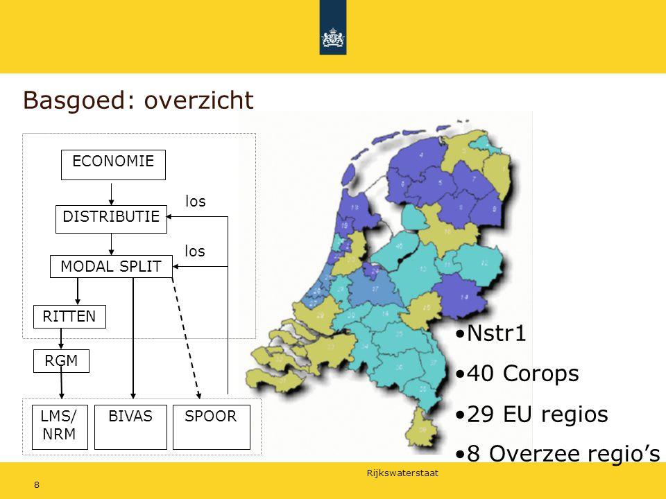 Basgoed: overzicht Nstr1 40 Corops 29 EU regios 8 Overzee regio's