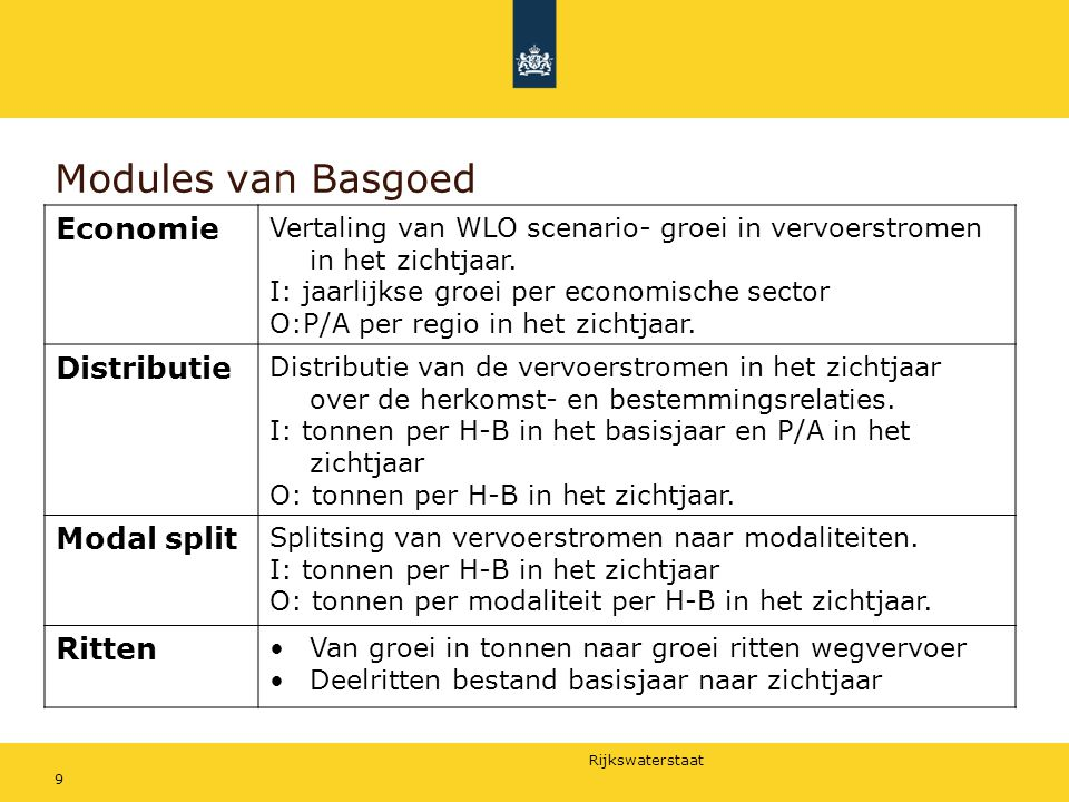 Modules van Basgoed Economie Distributie Modal split Ritten