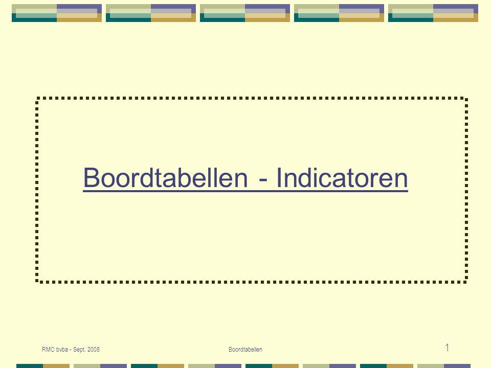 Boordtabellen - Indicatoren