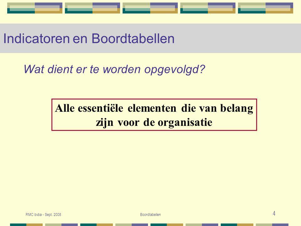 Indicatoren en Boordtabellen
