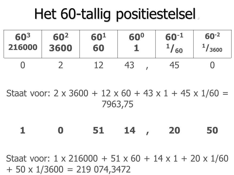 Het 60-tallig positiestelsel.