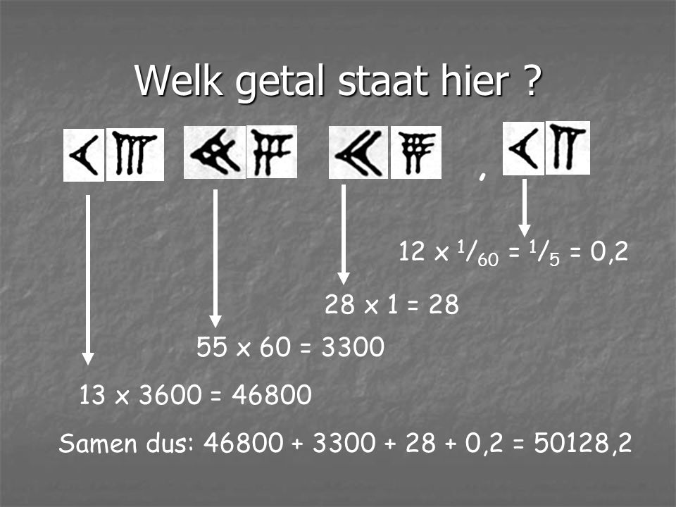 Welk getal staat hier , 12 x 1/60 = 1/5 = 0,2 28 x 1 = 28