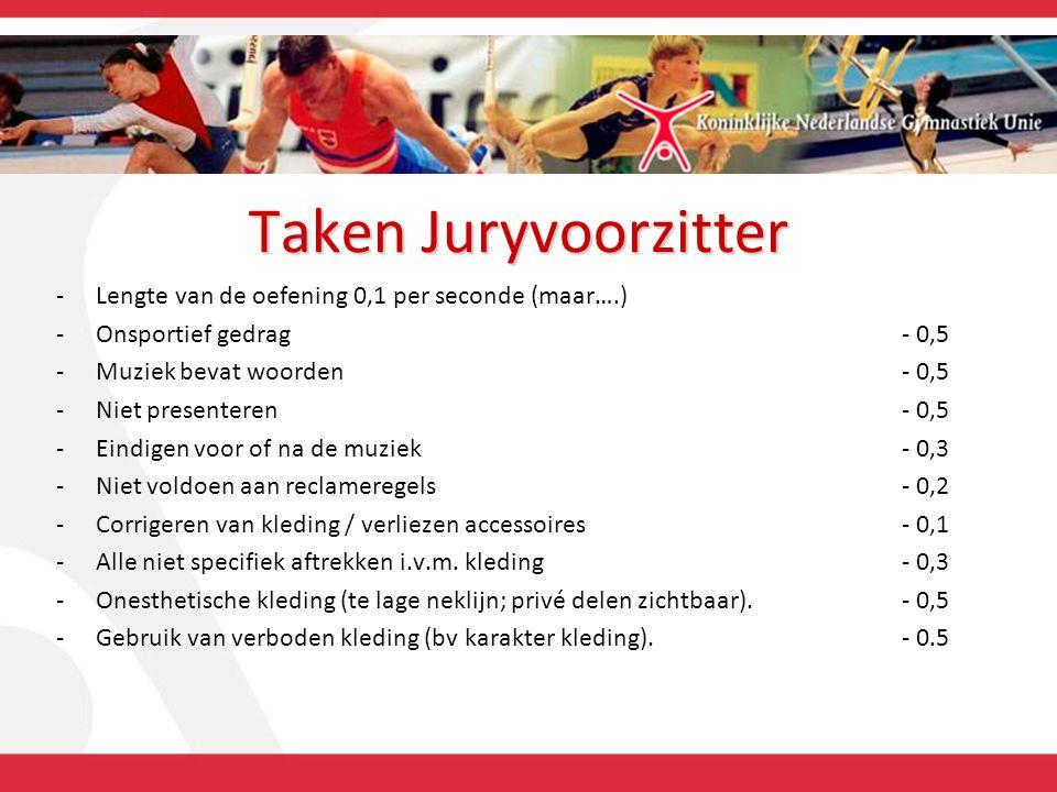 Taken Juryvoorzitter Lengte van de oefening 0,1 per seconde (maar….)