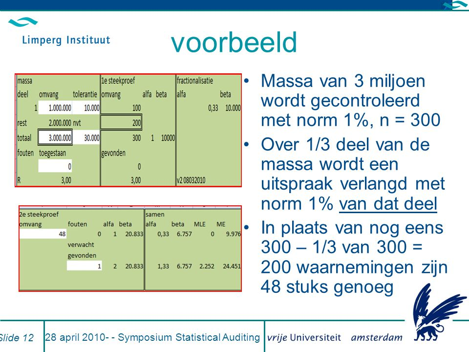 28 april 2010- - Symposium Statistical Auditing