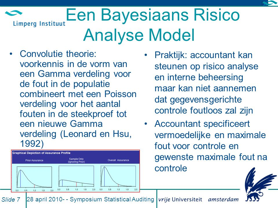Een Bayesiaans Risico Analyse Model