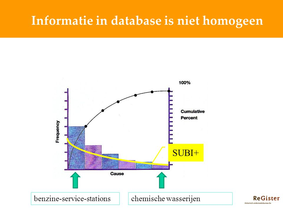 Informatie in database is niet homogeen