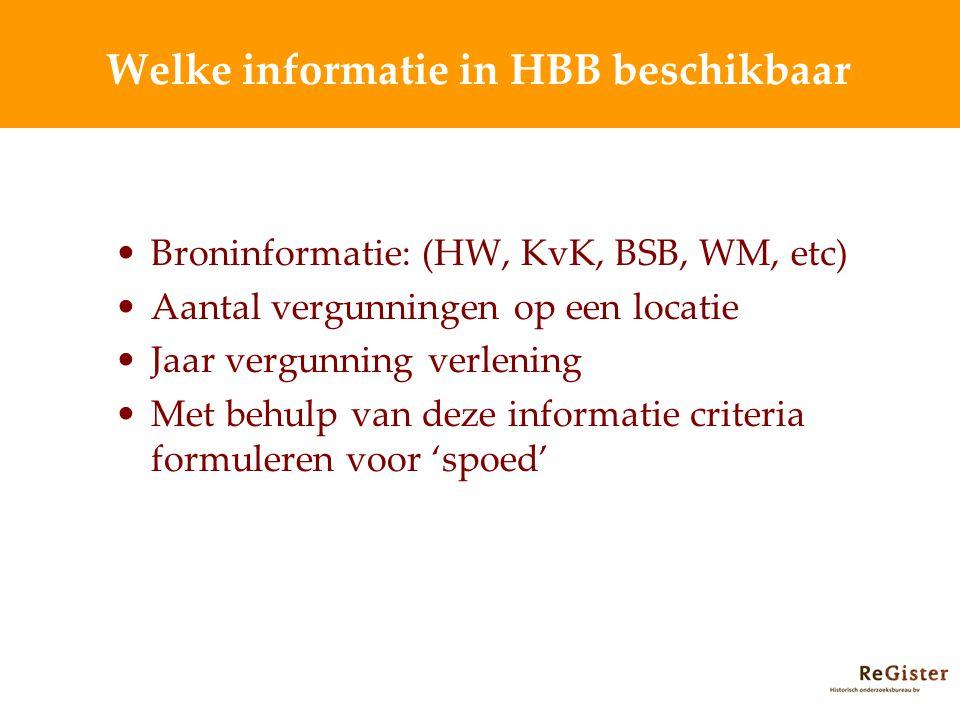 Welke informatie in HBB beschikbaar