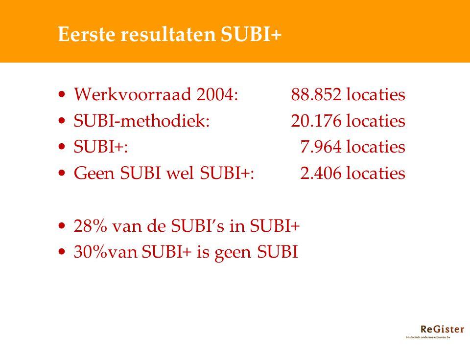 Eerste resultaten SUBI+