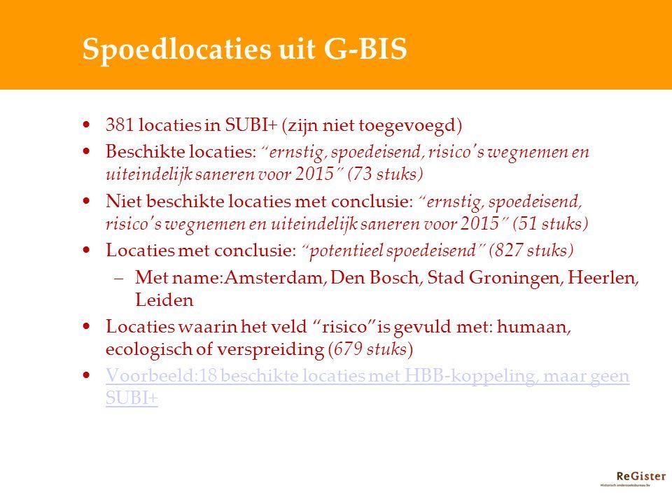 Spoedlocaties uit G-BIS